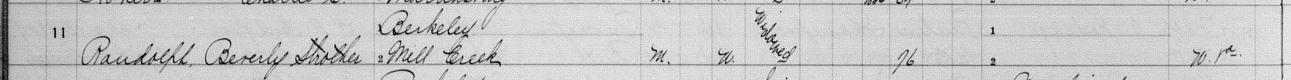 Beverley S Randolph death registration 1